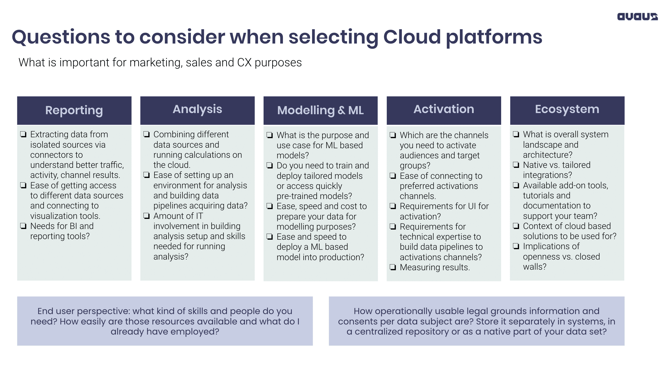 Questions to consider when selecting Cloud platforms