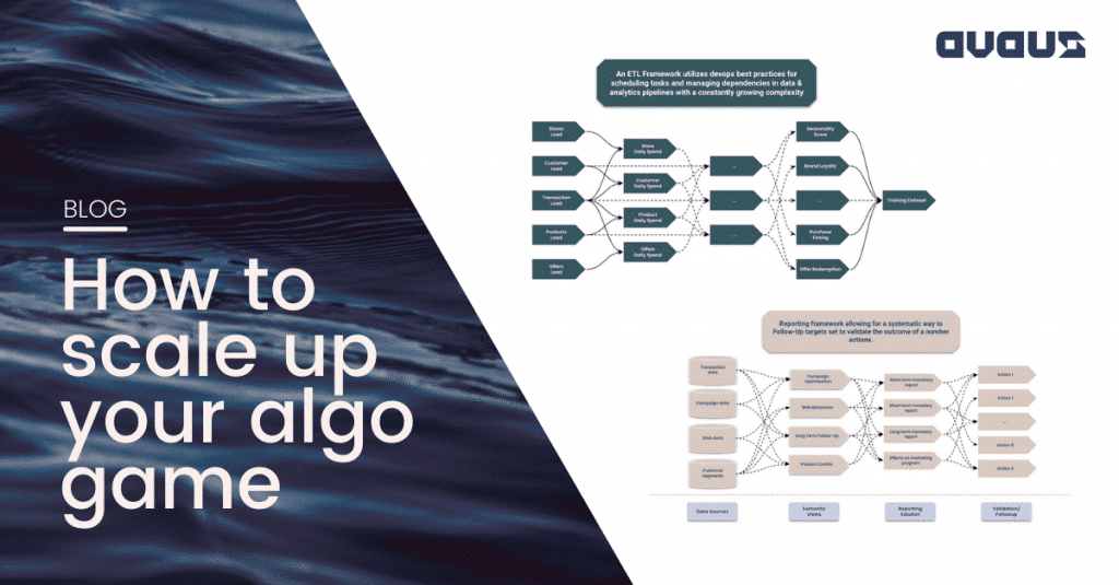 How to scale up your algo game
